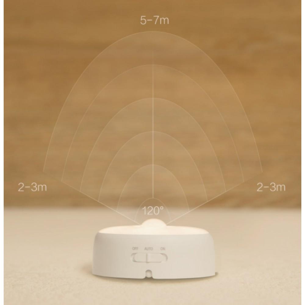 Светильник Xiaomi Yeelight Smart Night Light